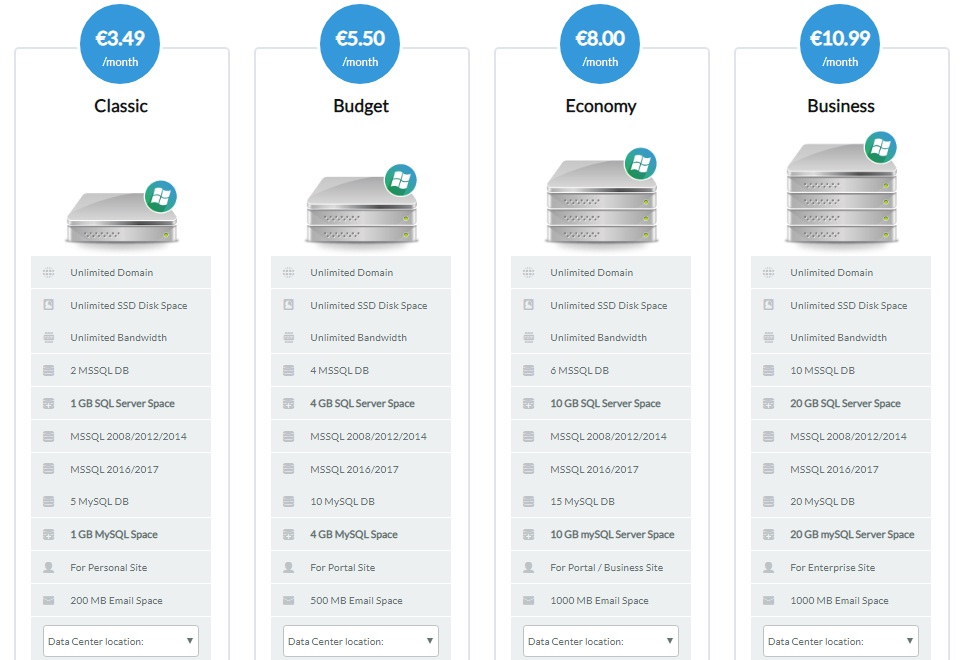 HostForLIFE shared hosting plan